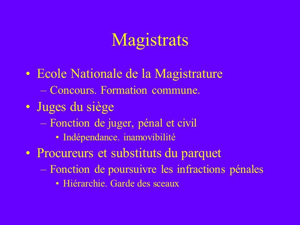 Magistrats Ecole Nationale de la Magistrature –Concours. Formation commune. Juges du siège –Fonction de juger, pénal et civil Indépendance. inamovibil