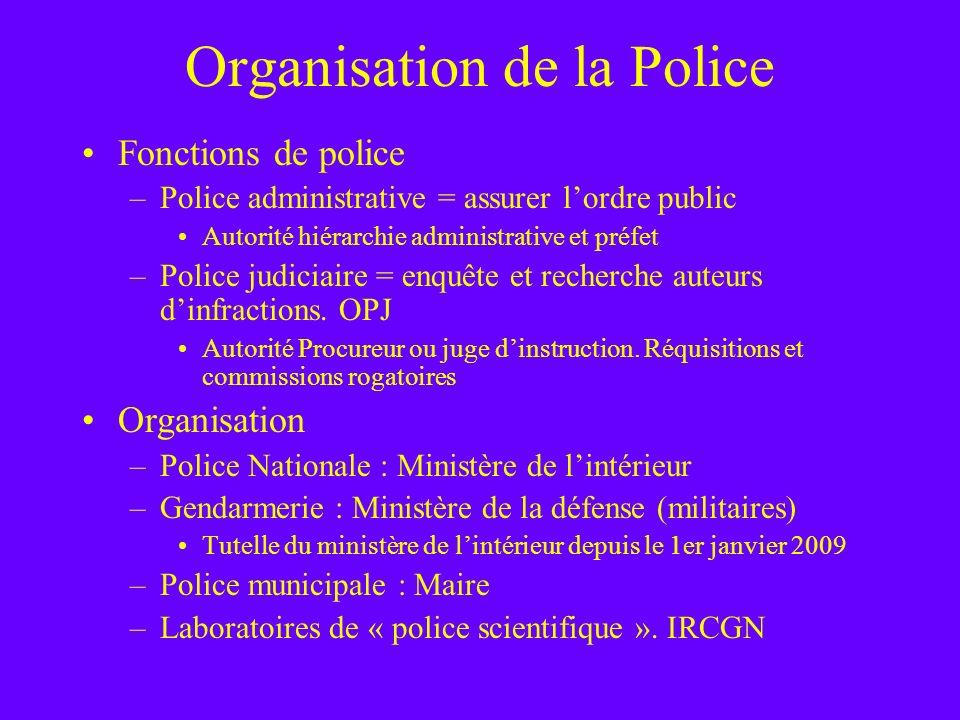 Organisation de la Police Fonctions de police –Police administrative = assurer lordre public Autorité hiérarchie administrative et préfet –Police judi