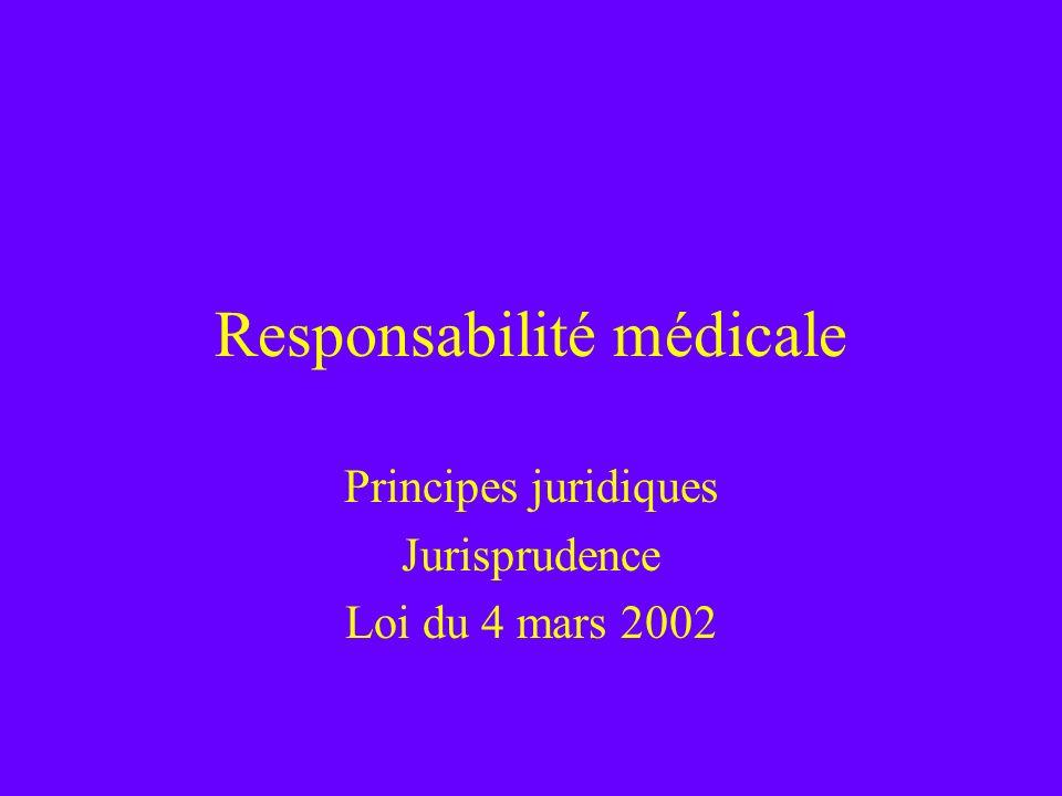 Responsabilité médicale Principes juridiques Jurisprudence Loi du 4 mars 2002
