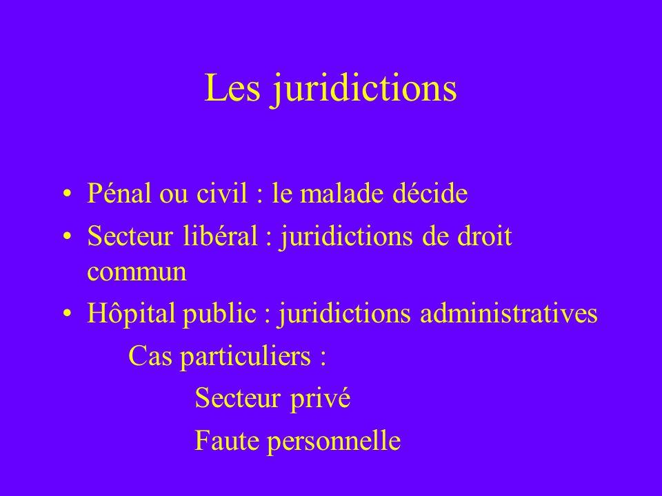Les juridictions Pénal ou civil : le malade décide Secteur libéral : juridictions de droit commun Hôpital public : juridictions administratives Cas pa