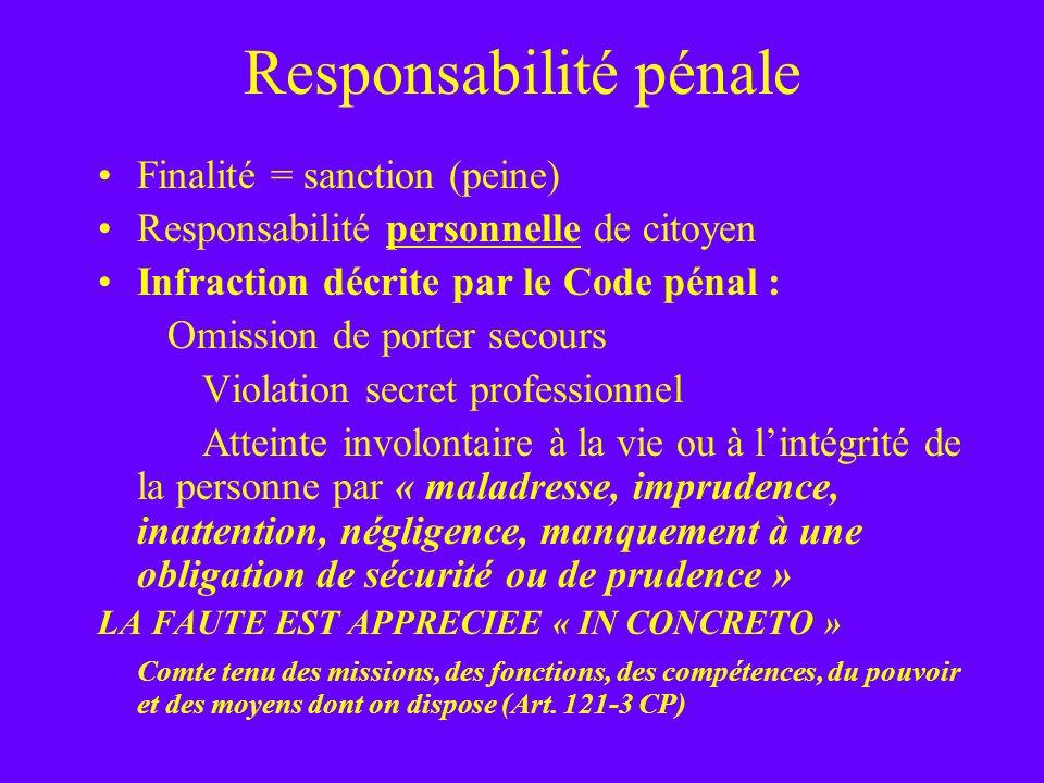 Responsabilité pénale Finalité = sanction (peine) Responsabilité personnelle de citoyen Infraction décrite par le Code pénal : Omission de porter seco