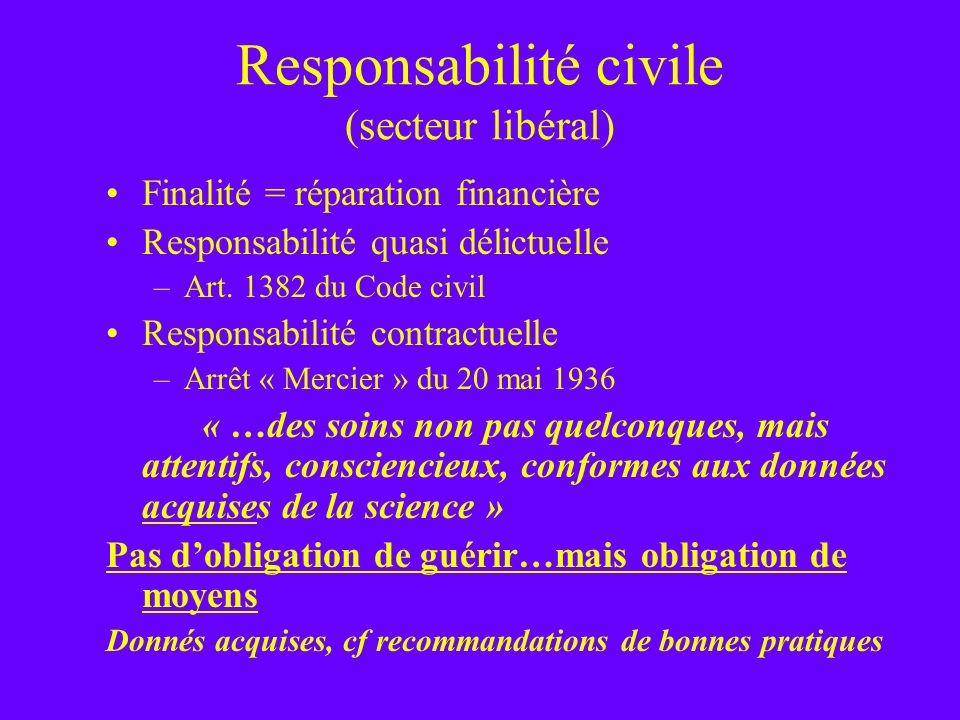 Responsabilité civile (secteur libéral) Finalité = réparation financière Responsabilité quasi délictuelle –Art. 1382 du Code civil Responsabilité cont