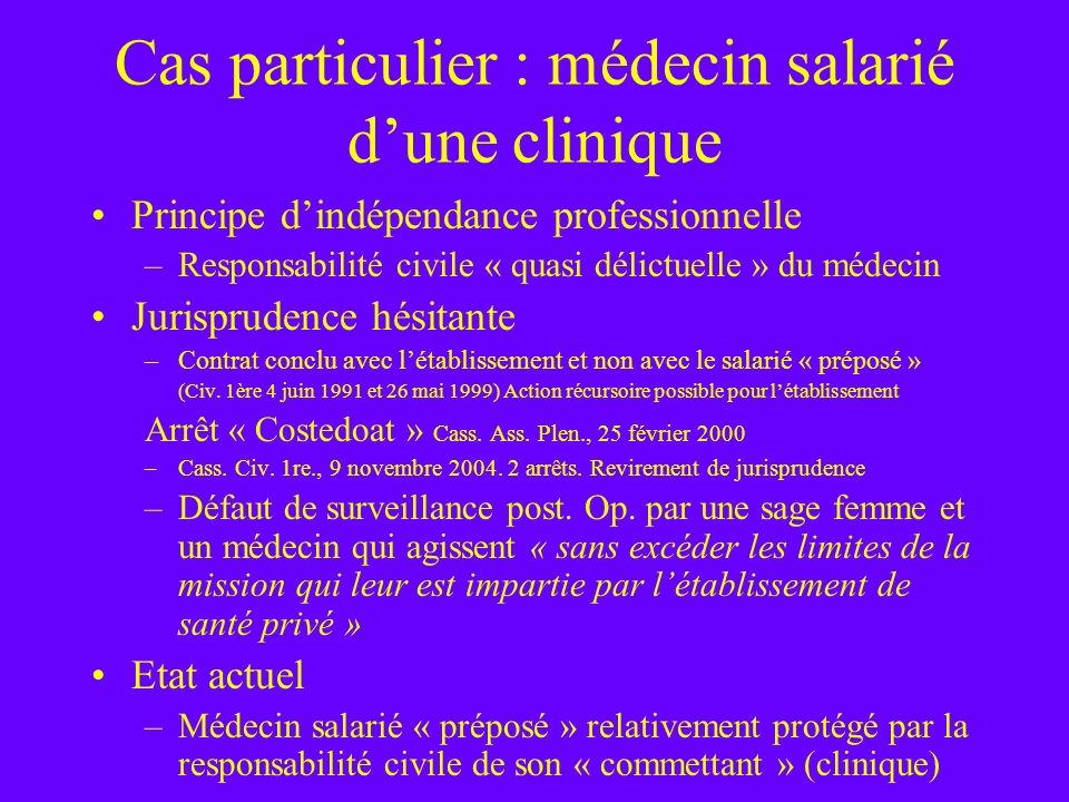 Cas particulier : médecin salarié dune clinique Principe dindépendance professionnelle –Responsabilité civile « quasi délictuelle » du médecin Jurispr