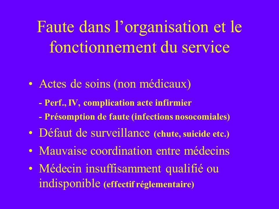 Faute dans lorganisation et le fonctionnement du service Actes de soins (non médicaux) - Perf., IV, complication acte infirmier - Présomption de faute
