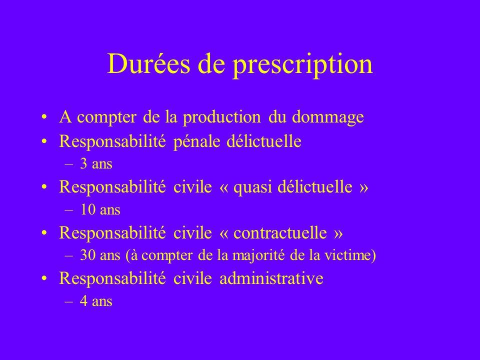 Durées de prescription A compter de la production du dommage Responsabilité pénale délictuelle –3 ans Responsabilité civile « quasi délictuelle » –10