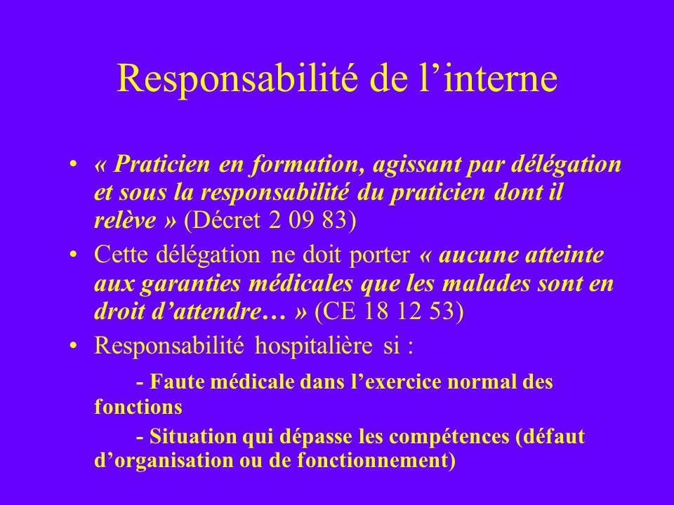 Responsabilité de linterne « Praticien en formation, agissant par délégation et sous la responsabilité du praticien dont il relève » (Décret 2 09 83)