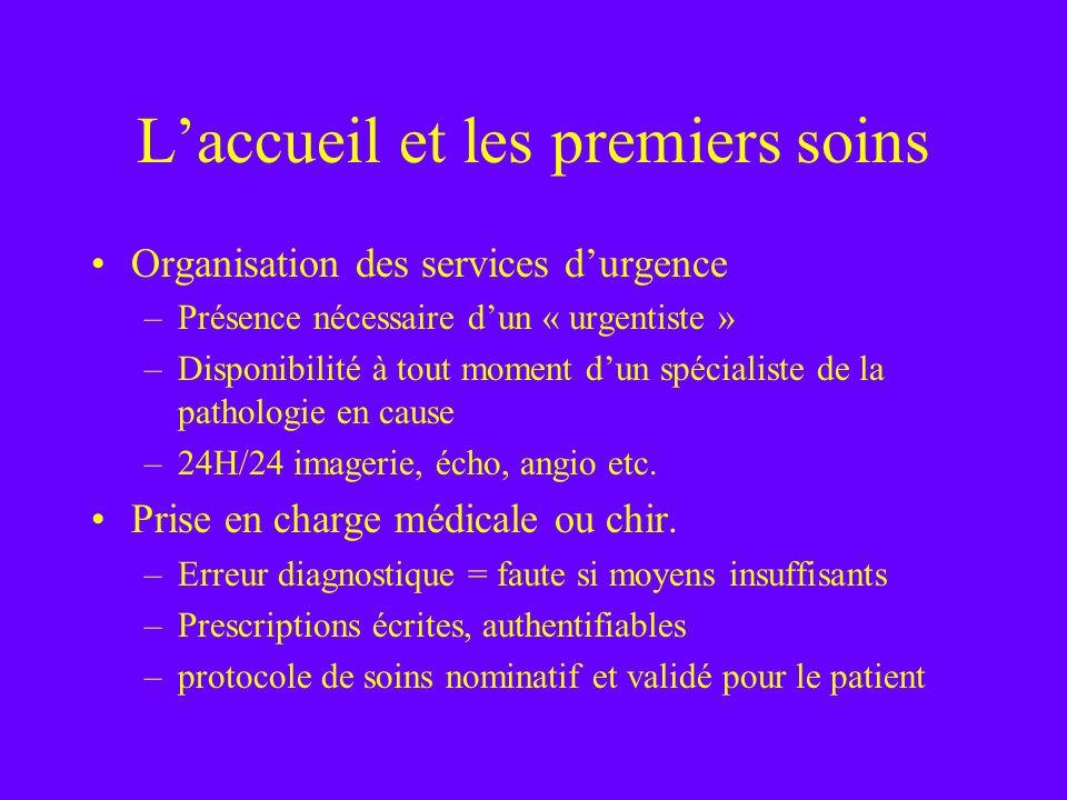 Laccueil et les premiers soins Organisation des services durgence –Présence nécessaire dun « urgentiste » –Disponibilité à tout moment dun spécialiste