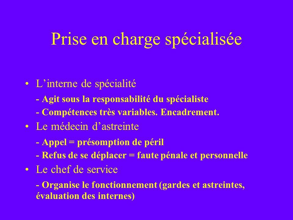 Prise en charge spécialisée Linterne de spécialité - Agit sous la responsabilité du spécialiste - Compétences très variables. Encadrement. Le médecin