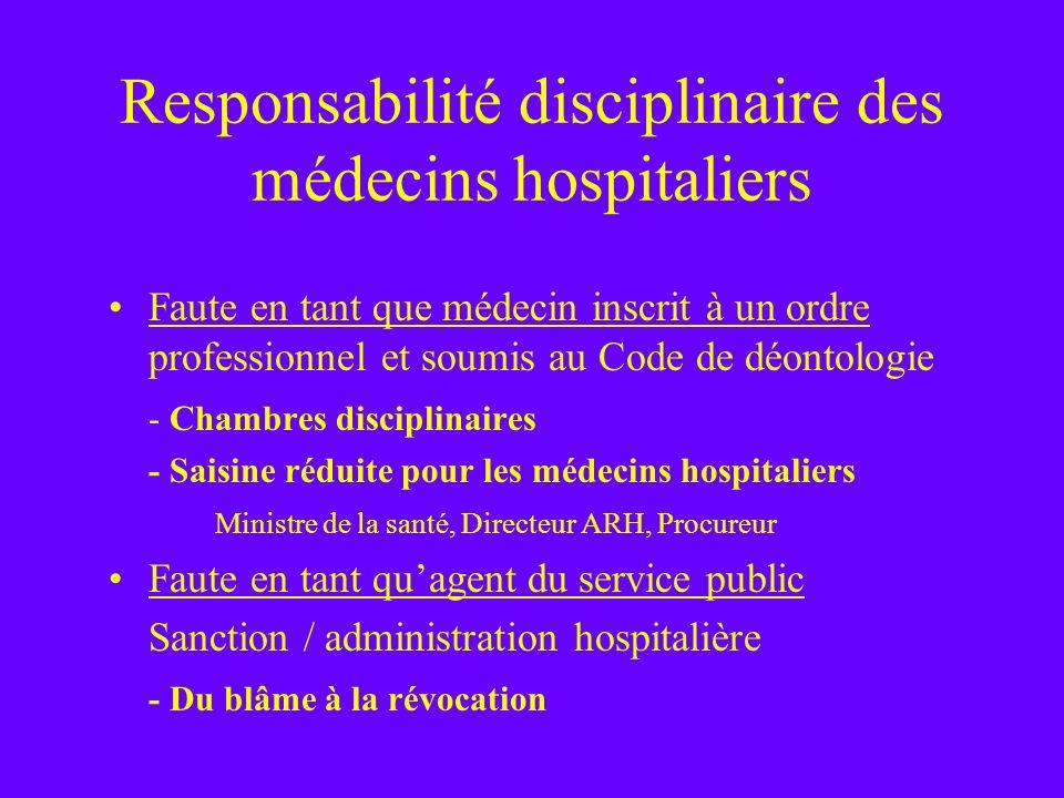 Responsabilité disciplinaire des médecins hospitaliers Faute en tant que médecin inscrit à un ordre professionnel et soumis au Code de déontologie - C