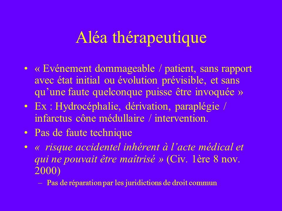Aléa thérapeutique « Evénement dommageable / patient, sans rapport avec état initial ou évolution prévisible, et sans quune faute quelconque puisse êt