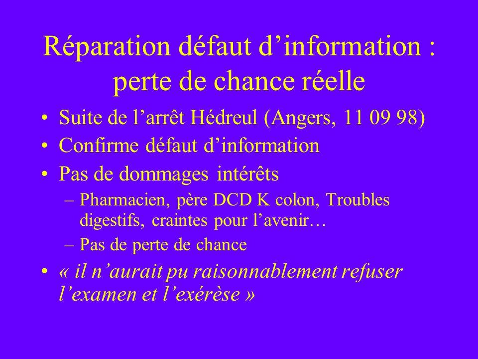 Réparation défaut dinformation : perte de chance réelle Suite de larrêt Hédreul (Angers, 11 09 98) Confirme défaut dinformation Pas de dommages intérê