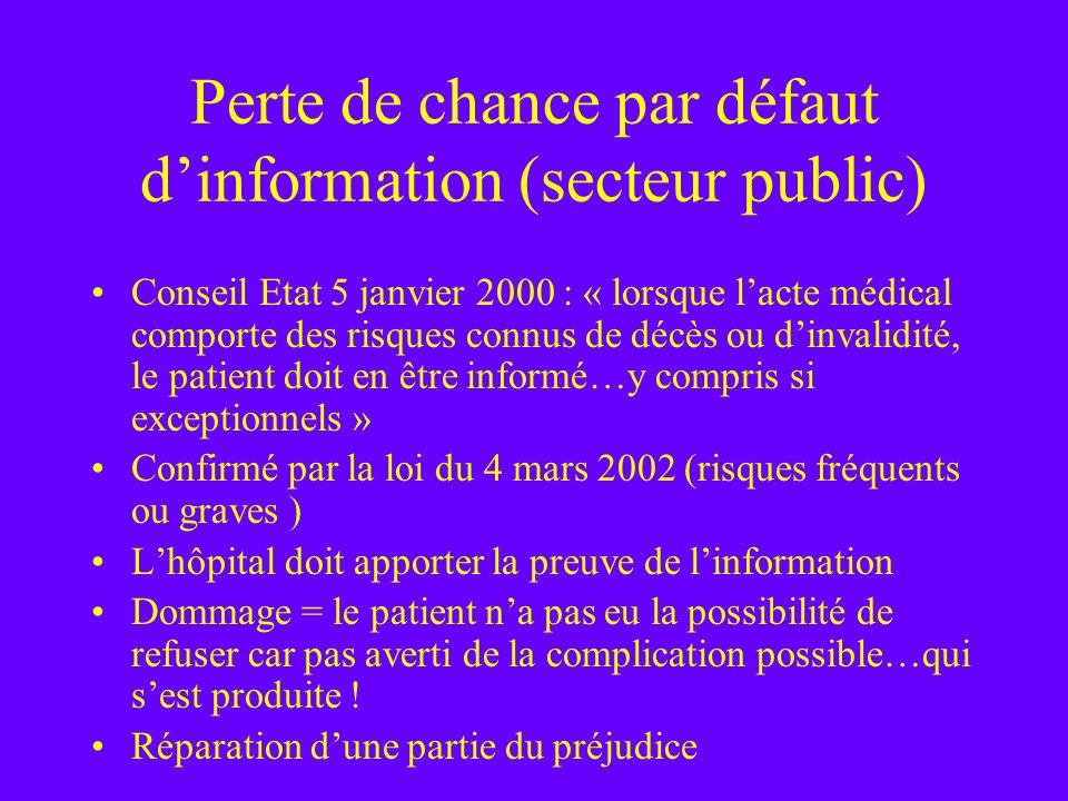 Perte de chance par défaut dinformation (secteur public) Conseil Etat 5 janvier 2000 : « lorsque lacte médical comporte des risques connus de décès ou