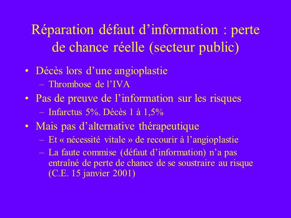 Réparation défaut dinformation : perte de chance réelle (secteur public) Décès lors dune angioplastie –Thrombose de lIVA Pas de preuve de linformation