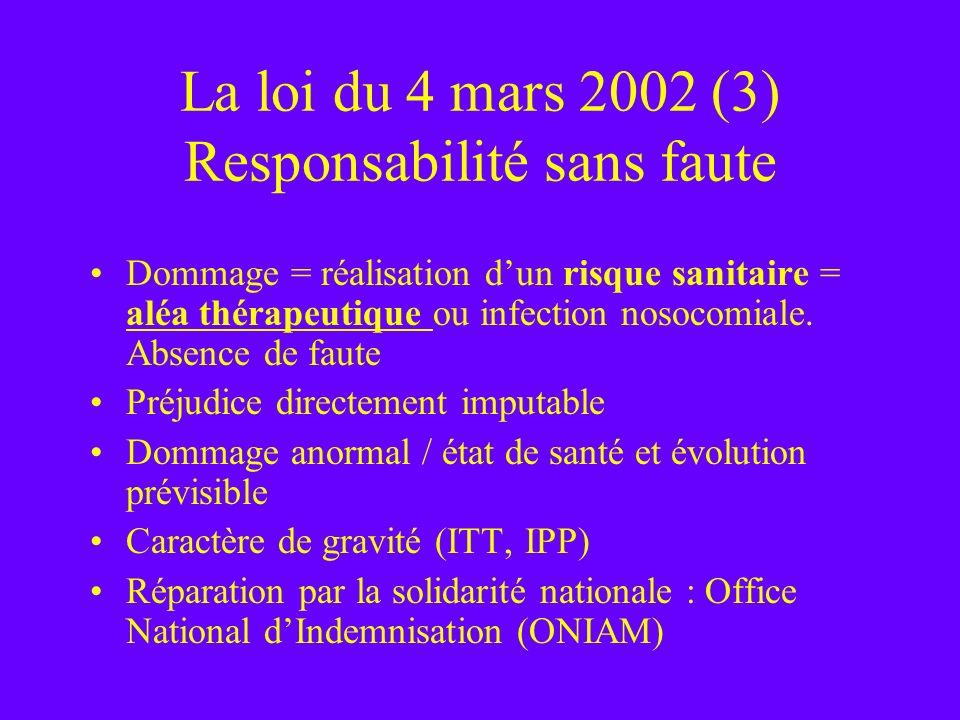 La loi du 4 mars 2002 (3) Responsabilité sans faute Dommage = réalisation dun risque sanitaire = aléa thérapeutique ou infection nosocomiale. Absence