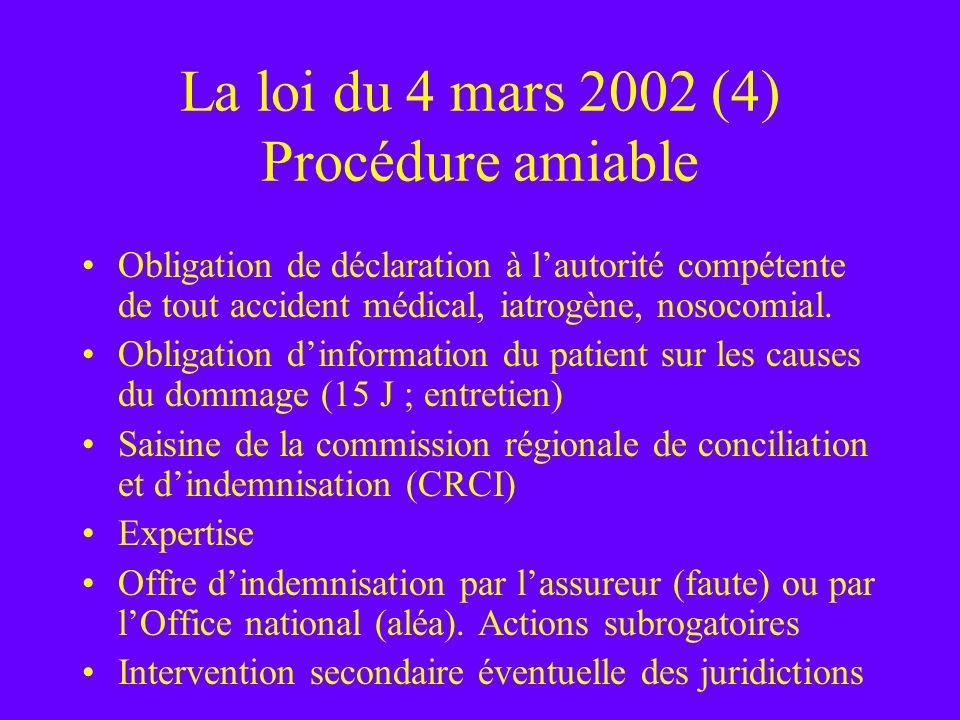 La loi du 4 mars 2002 (4) Procédure amiable Obligation de déclaration à lautorité compétente de tout accident médical, iatrogène, nosocomial. Obligati
