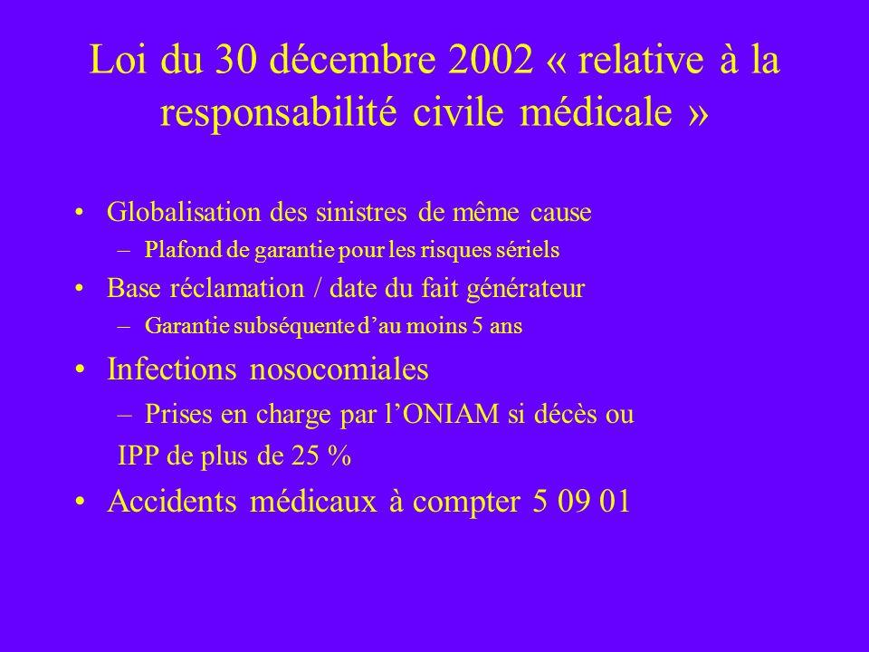 Loi du 30 décembre 2002 « relative à la responsabilité civile médicale » Globalisation des sinistres de même cause –Plafond de garantie pour les risqu