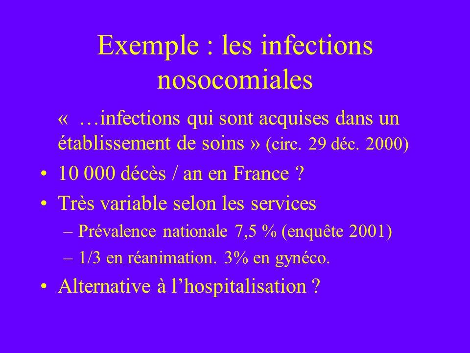 Exemple : les infections nosocomiales « …infections qui sont acquises dans un établissement de soins » (circ. 29 déc. 2000) 10 000 décès / an en Franc