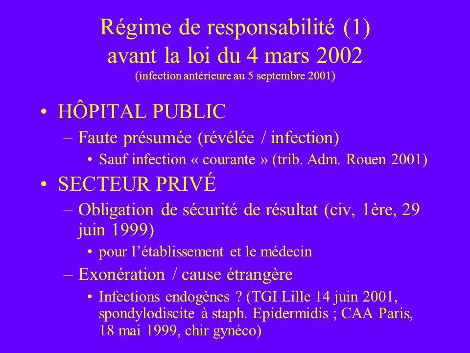 Régime de responsabilité (1) avant la loi du 4 mars 2002 (infection antérieure au 5 septembre 2001) HÔPITAL PUBLIC –Faute présumée (révélée / infectio