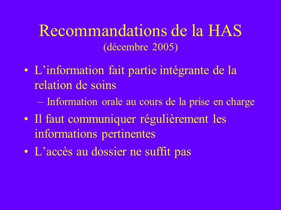 Recommandations de la HAS (décembre 2005) Linformation fait partie intégrante de la relation de soins –Information orale au cours de la prise en charg