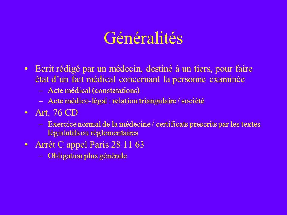 Généralités Ecrit rédigé par un médecin, destiné à un tiers, pour faire état dun fait médical concernant la personne examinée –Acte médical (constatat