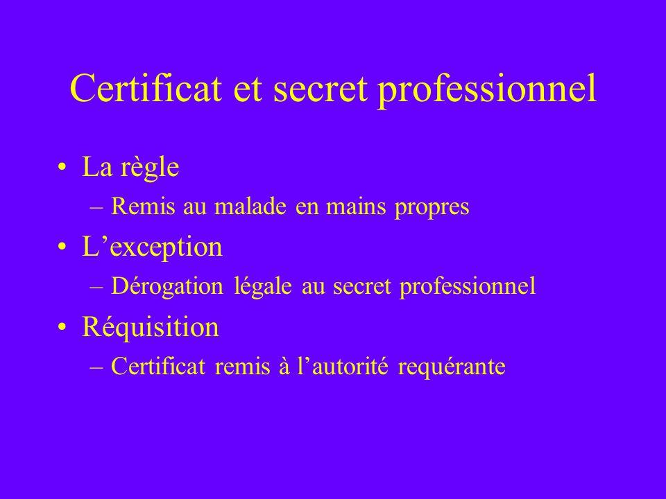 Certificat et secret professionnel La règle –Remis au malade en mains propres Lexception –Dérogation légale au secret professionnel Réquisition –Certi