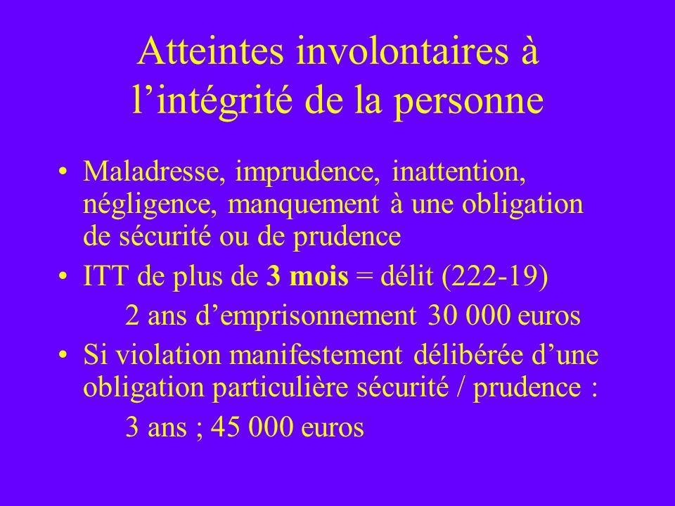 Atteintes involontaires à lintégrité de la personne Maladresse, imprudence, inattention, négligence, manquement à une obligation de sécurité ou de pru