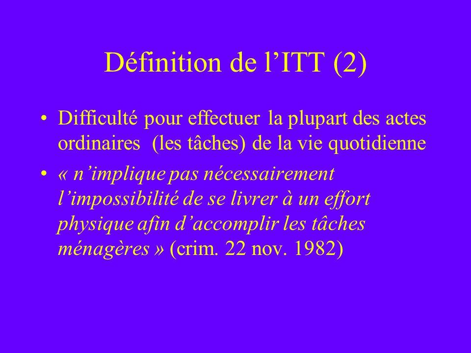 Définition de lITT (2) Difficulté pour effectuer la plupart des actes ordinaires (les tâches) de la vie quotidienne « nimplique pas nécessairement lim