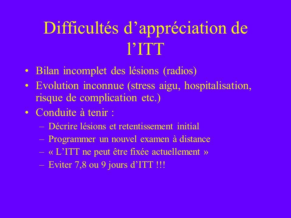 Difficultés dappréciation de lITT Bilan incomplet des lésions (radios) Evolution inconnue (stress aigu, hospitalisation, risque de complication etc.)