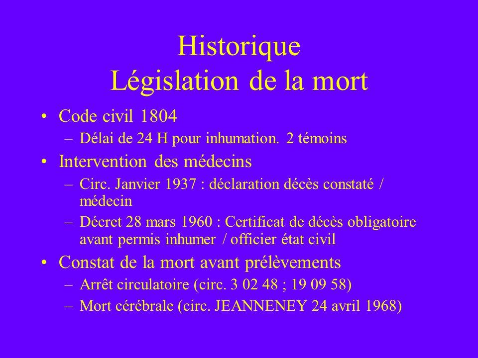 Historique Législation de la mort Code civil 1804 –Délai de 24 H pour inhumation. 2 témoins Intervention des médecins –Circ. Janvier 1937 : déclaratio