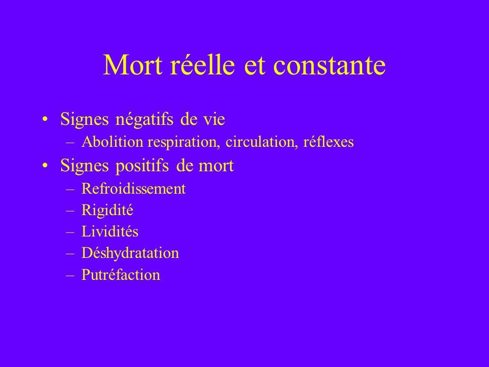 Mort réelle et constante Signes négatifs de vie –Abolition respiration, circulation, réflexes Signes positifs de mort –Refroidissement –Rigidité –Livi
