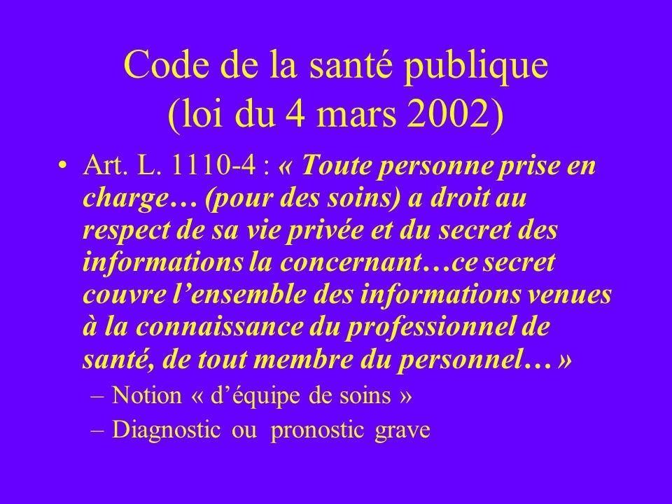 Code de la santé publique (loi du 4 mars 2002) Art. L. 1110-4 : « Toute personne prise en charge… (pour des soins) a droit au respect de sa vie privée