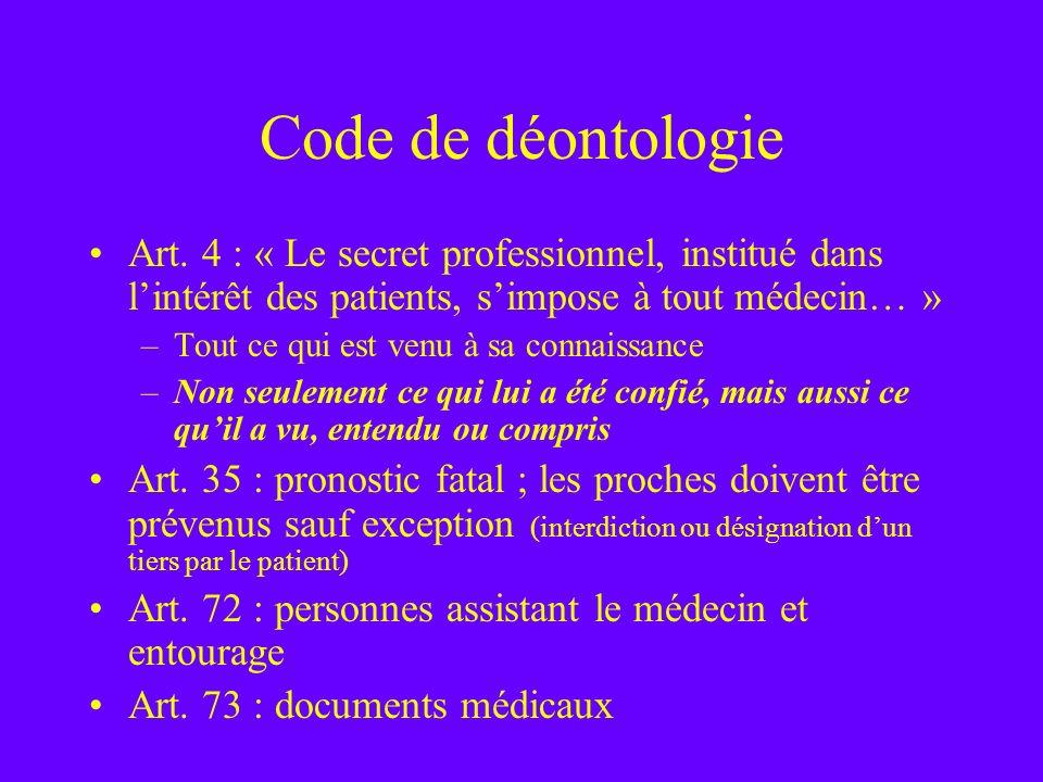 Code de déontologie Art. 4 : « Le secret professionnel, institué dans lintérêt des patients, simpose à tout médecin… » –Tout ce qui est venu à sa conn