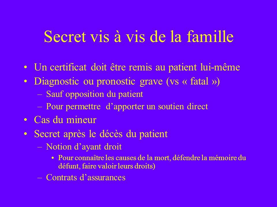 Secret vis à vis de la famille Un certificat doit être remis au patient lui-même Diagnostic ou pronostic grave (vs « fatal ») –Sauf opposition du pati