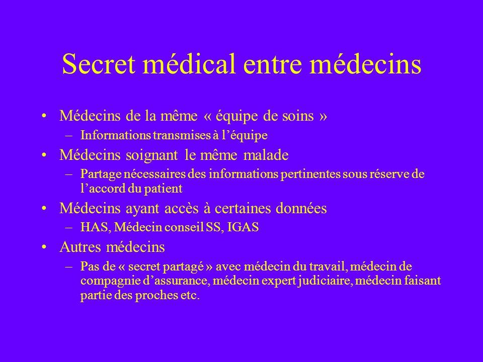 Secret médical entre médecins Médecins de la même « équipe de soins » –Informations transmises à léquipe Médecins soignant le même malade –Partage néc