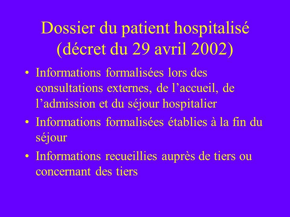 Dossier du patient hospitalisé (décret du 29 avril 2002) Informations formalisées lors des consultations externes, de laccueil, de ladmission et du sé