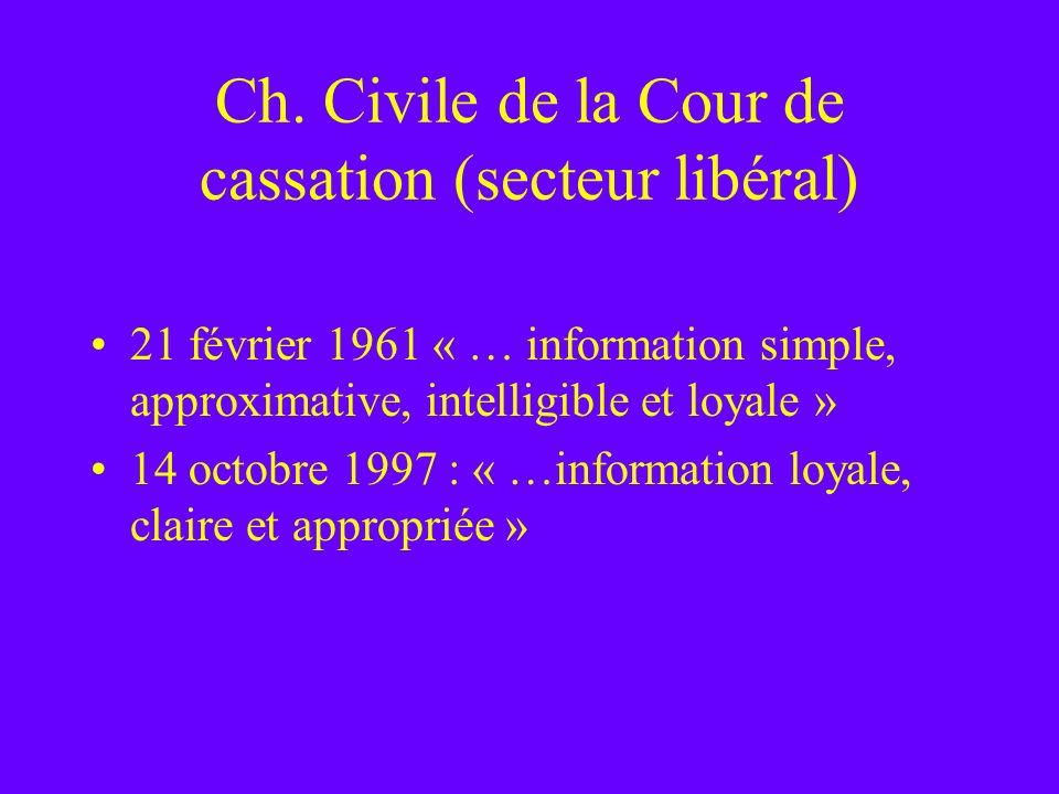 Procédure collégiale (Décret n° 2006-120 du 6 février 2006) Code de déontologie (art.