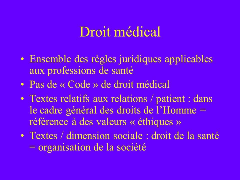 Droit médical Ensemble des règles juridiques applicables aux professions de santé Pas de « Code » de droit médical Textes relatifs aux relations / pat
