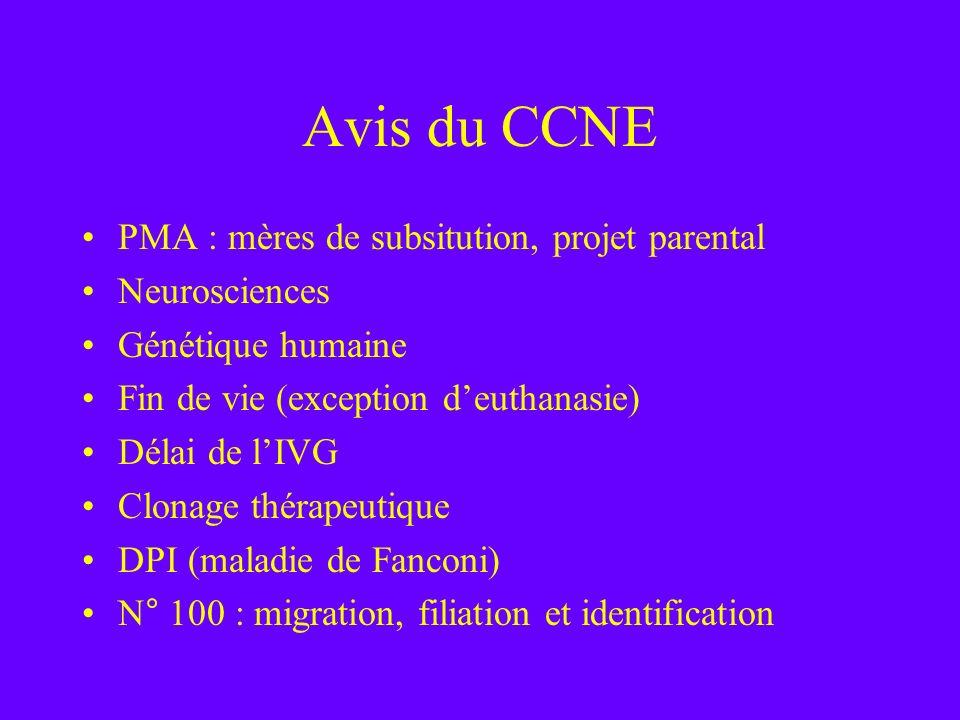 Avis du CCNE PMA : mères de subsitution, projet parental Neurosciences Génétique humaine Fin de vie (exception deuthanasie) Délai de lIVG Clonage thér