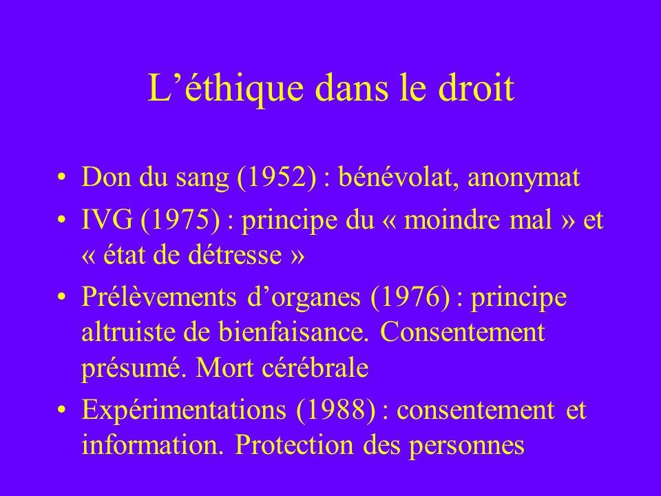 Léthique dans le droit Don du sang (1952) : bénévolat, anonymat IVG (1975) : principe du « moindre mal » et « état de détresse » Prélèvements dorganes
