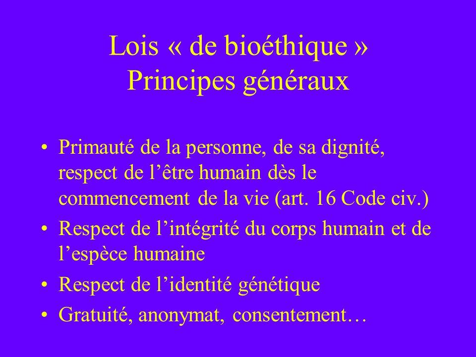 Lois « de bioéthique » Principes généraux Primauté de la personne, de sa dignité, respect de lêtre humain dès le commencement de la vie (art. 16 Code