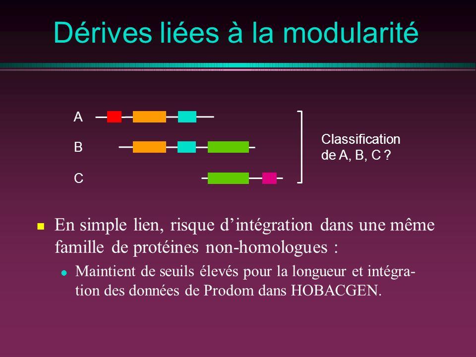 Dérives liées à la modularité En simple lien, risque dintégration dans une même famille de protéines non-homologues : Maintient de seuils élevés pour