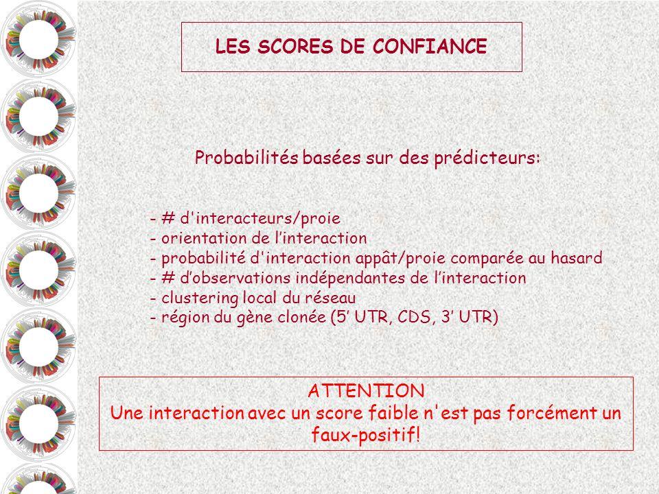 LES SCORES DE CONFIANCE Probabilités basées sur des prédicteurs: - # d'interacteurs/proie - orientation de linteraction - probabilité d'interaction ap
