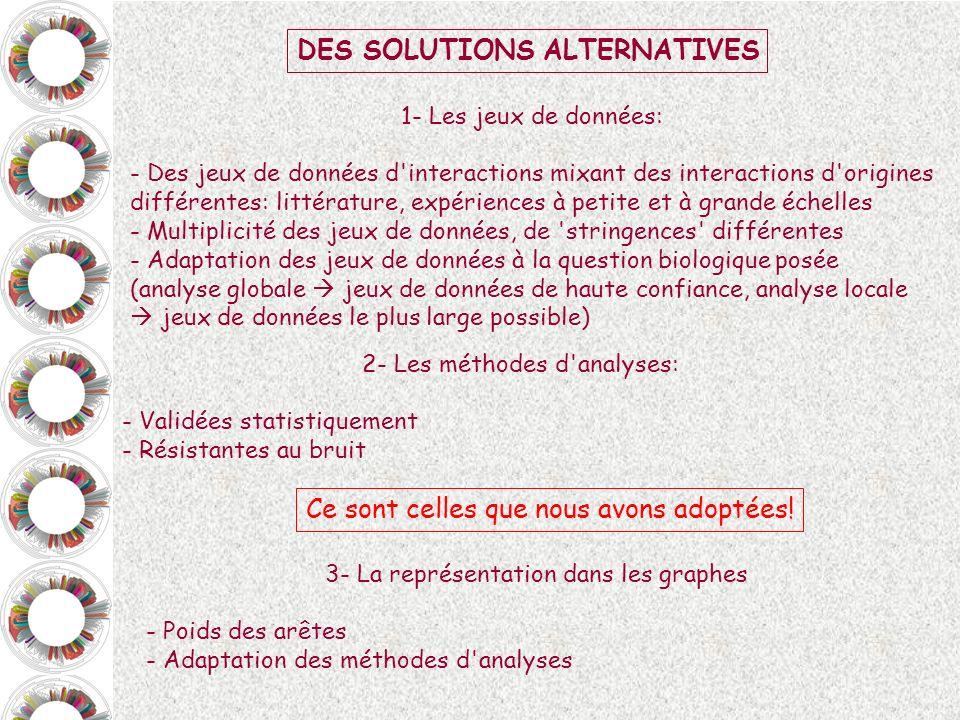 DES SOLUTIONS ALTERNATIVES 1- Les jeux de données: - Des jeux de données d'interactions mixant des interactions d'origines différentes: littérature, e