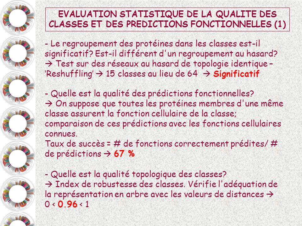 EVALUATION STATISTIQUE DE LA QUALITE DES CLASSES ET DES PREDICTIONS FONCTIONNELLES (1) - Le regroupement des protéines dans les classes est-il signifi