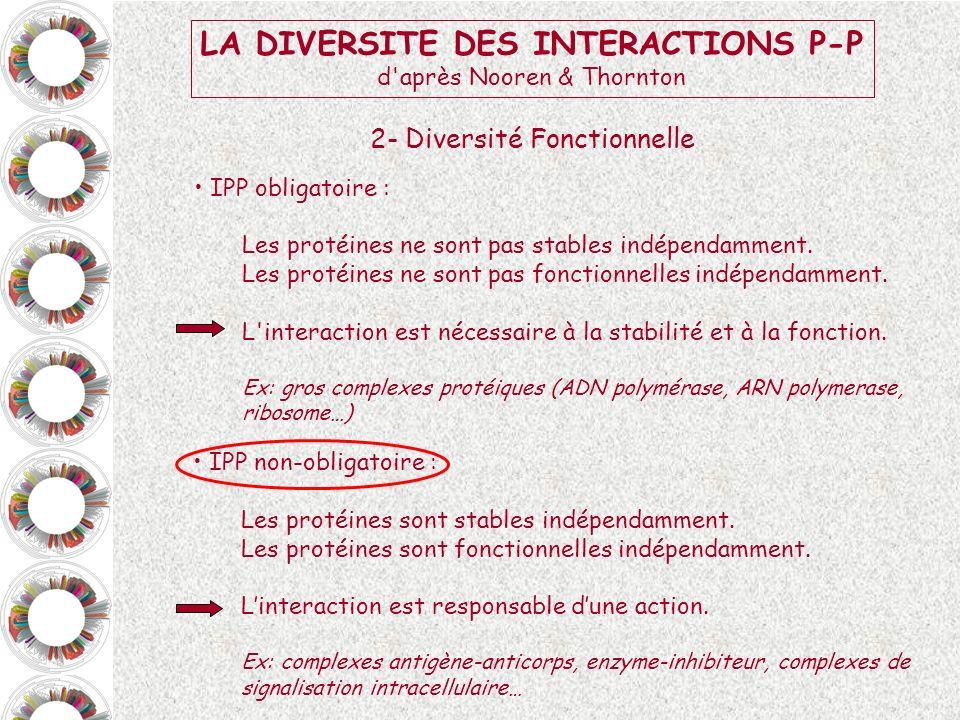 LA DIVERSITE DES INTERACTIONS P-P d'après Nooren & Thornton 2- Diversité Fonctionnelle IPP obligatoire : Les protéines ne sont pas stables indépendamm