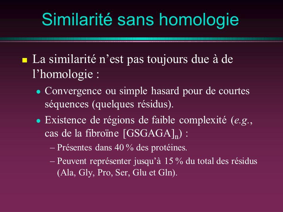 Similarité sans homologie La similarité nest pas toujours due à de lhomologie : Convergence ou simple hasard pour de courtes séquences (quelques résidus).