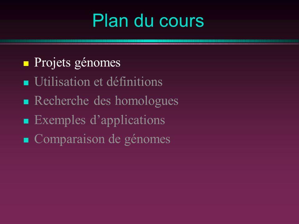 Plan du cours Projets génomes Utilisation et définitions Recherche des homologues Exemples dapplications Comparaison de génomes