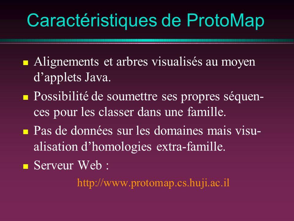 Caractéristiques de ProtoMap Alignements et arbres visualisés au moyen dapplets Java. Possibilité de soumettre ses propres séquen- ces pour les classe