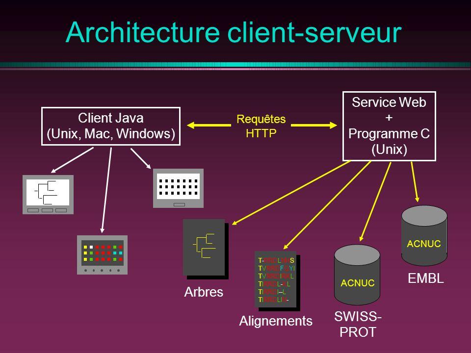 Architecture client-serveur Service Web + Programme C (Unix) Requêtes HTTP T-RRDLNHS TVRRDFQYI TVRRDIRKL TIRRDL-KL TIRRDI--L TIRRDLIN- Alignements Arbres SWISS- PROT EMBL ACNUC Client Java (Unix, Mac, Windows)
