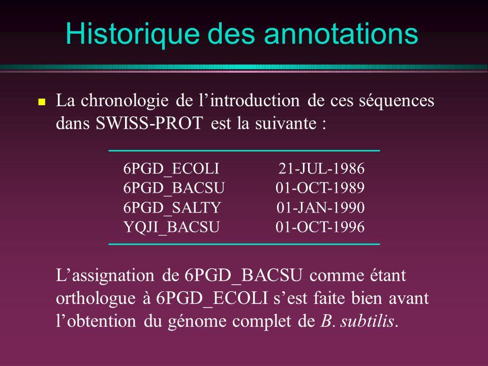 Historique des annotations La chronologie de lintroduction de ces séquences dans SWISS-PROT est la suivante : 6PGD_ECOLI 6PGD_BACSU 6PGD_SALTY YQJI_BACSU 21-JUL-1986 01-OCT-1989 01-JAN-1990 01-OCT-1996 Lassignation de 6PGD_BACSU comme étant orthologue à 6PGD_ECOLI sest faite bien avant lobtention du génome complet de B.